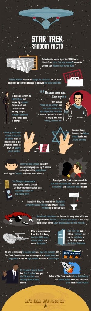 star-trek-infografik-visually
