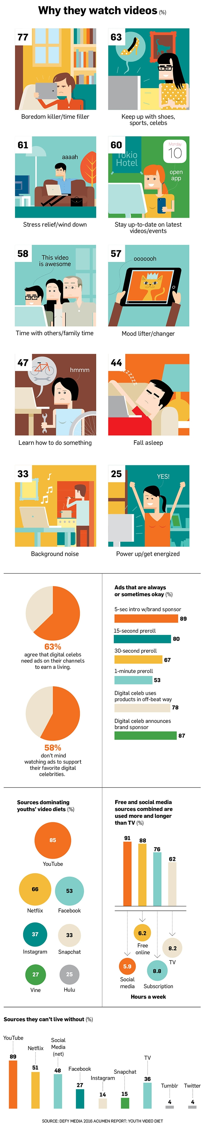 z_kusagi_infografik